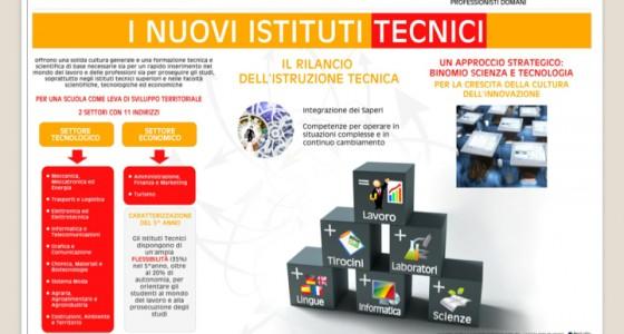 RIFORMA DEGLI ITI Economico 2 2.001 560x300
