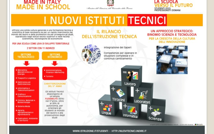 RIFORMA DEGLI ITI Economico 2 2.001 720x450